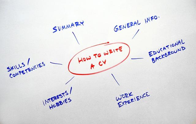 CV Recruitment Agency Ireland