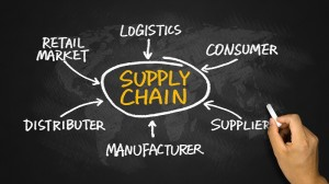 supply chain management roles