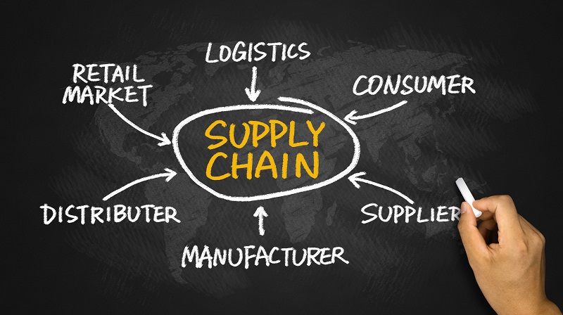 Searching For A Supply Chain Job: Our Top Tips - CareerWise